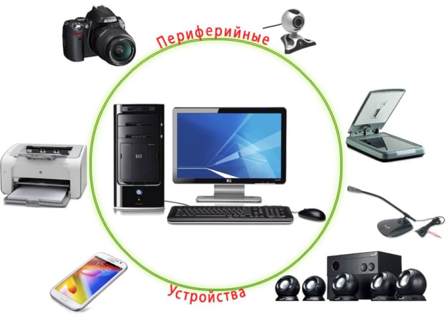Периферийные устройства, схема